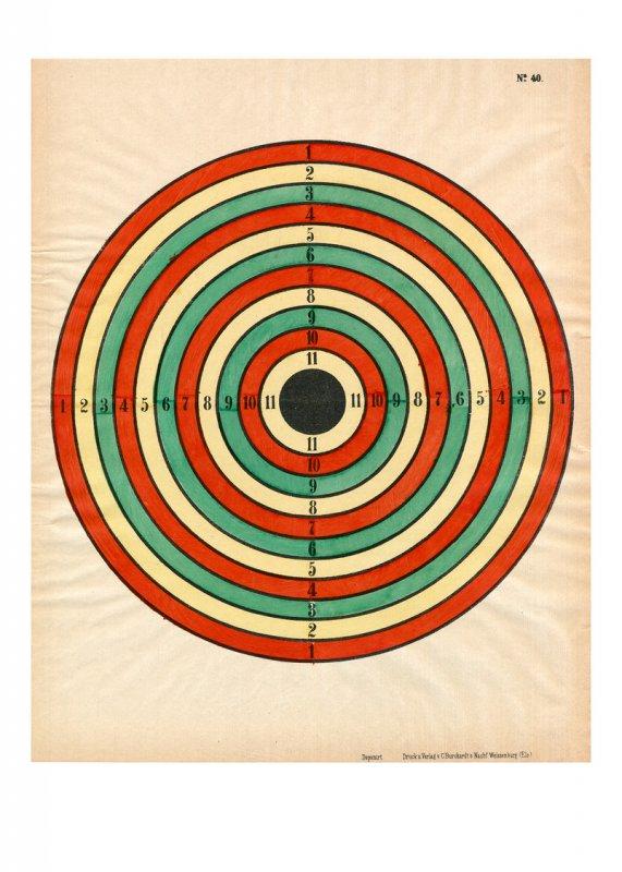 Zielscheibe – Ringel